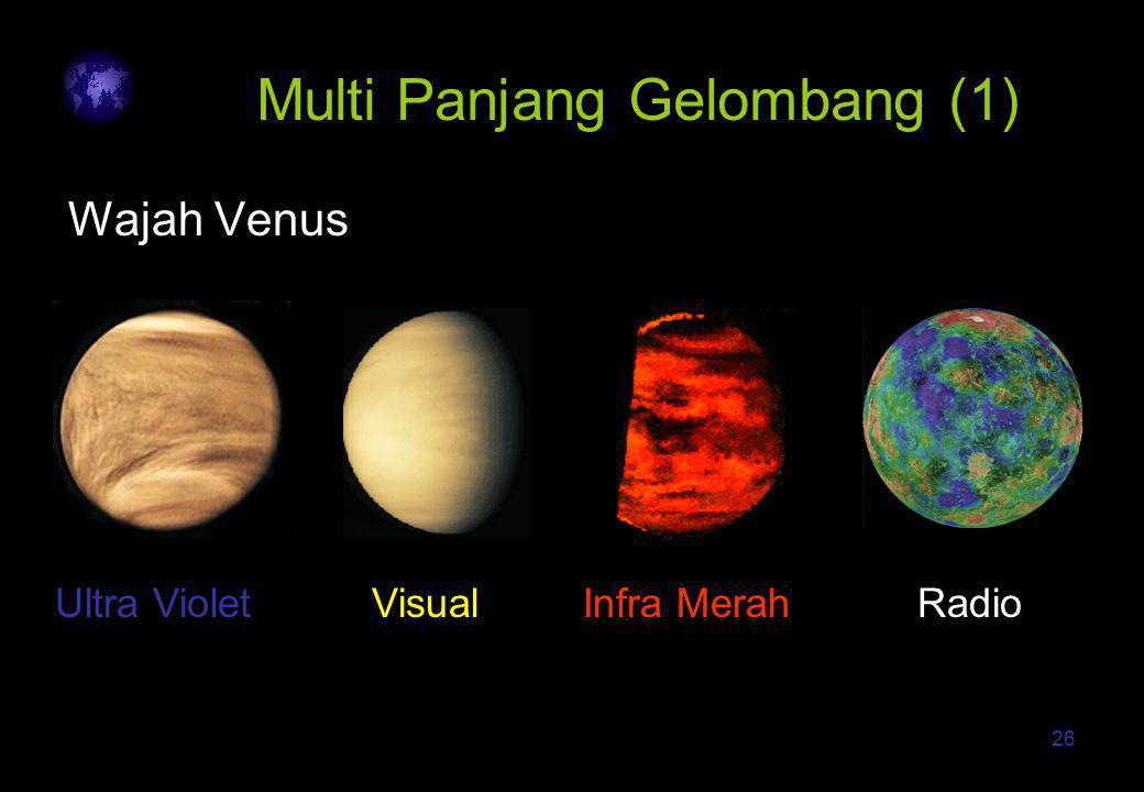 26 Multi Panjang Gelombang (1) Wajah Venus Ultra VioletVisualInfra MerahRadio