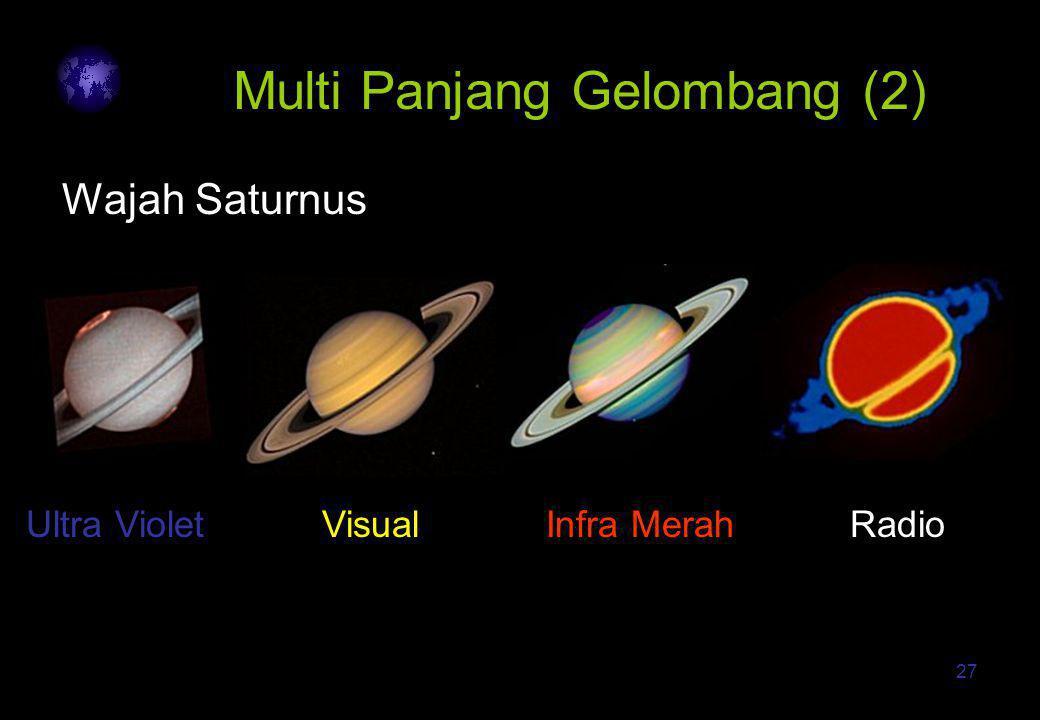 27 Multi Panjang Gelombang (2) Wajah Saturnus Ultra VioletVisualInfra MerahRadio