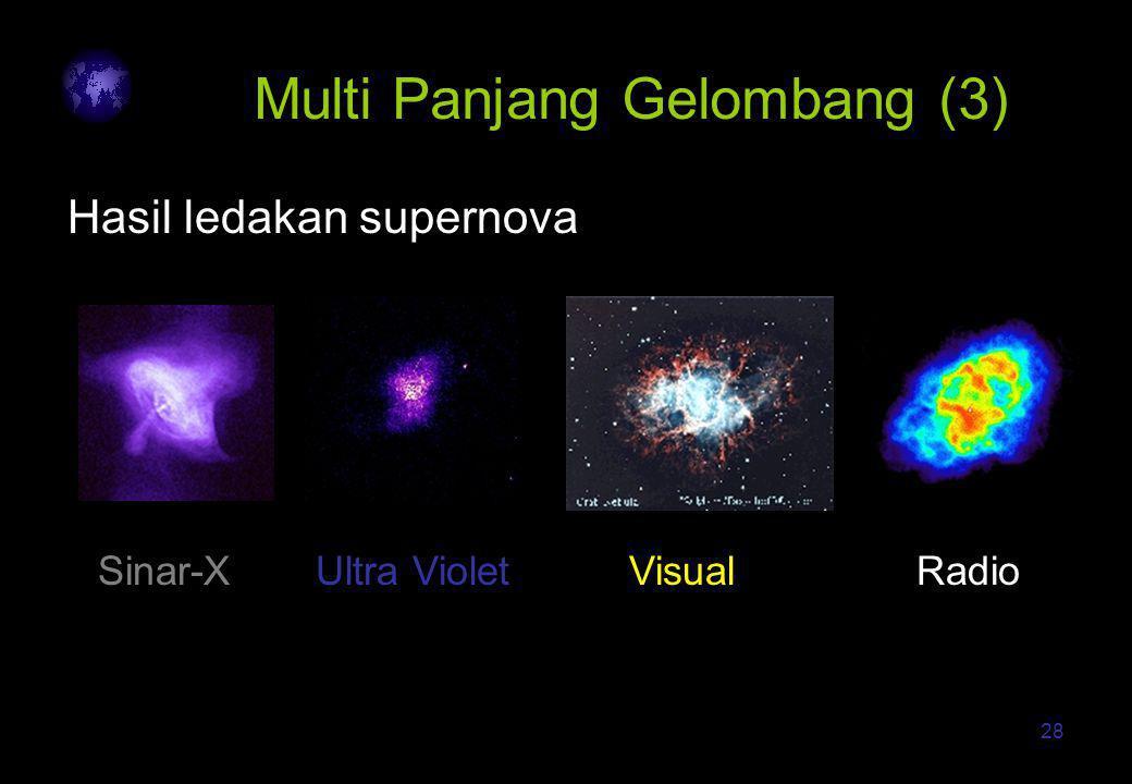 28 Multi Panjang Gelombang (3) Hasil ledakan supernova Ultra Violet Sinar-X VisualRadio