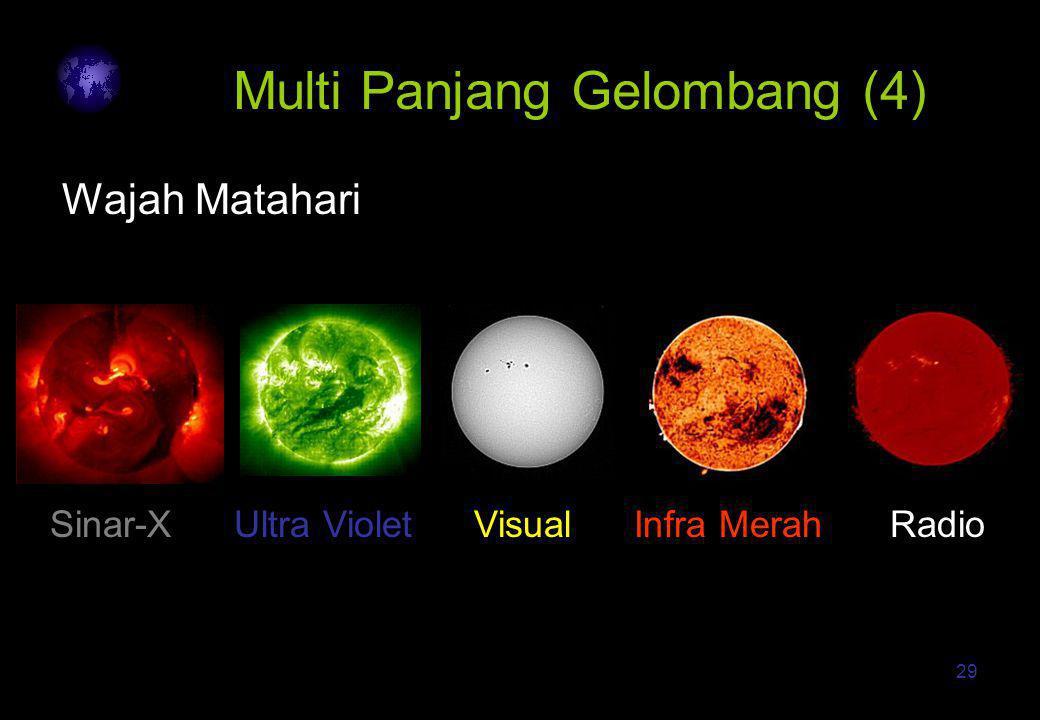 29 Multi Panjang Gelombang (4) Wajah Matahari Ultra VioletVisualRadioSinar-XInfra Merah