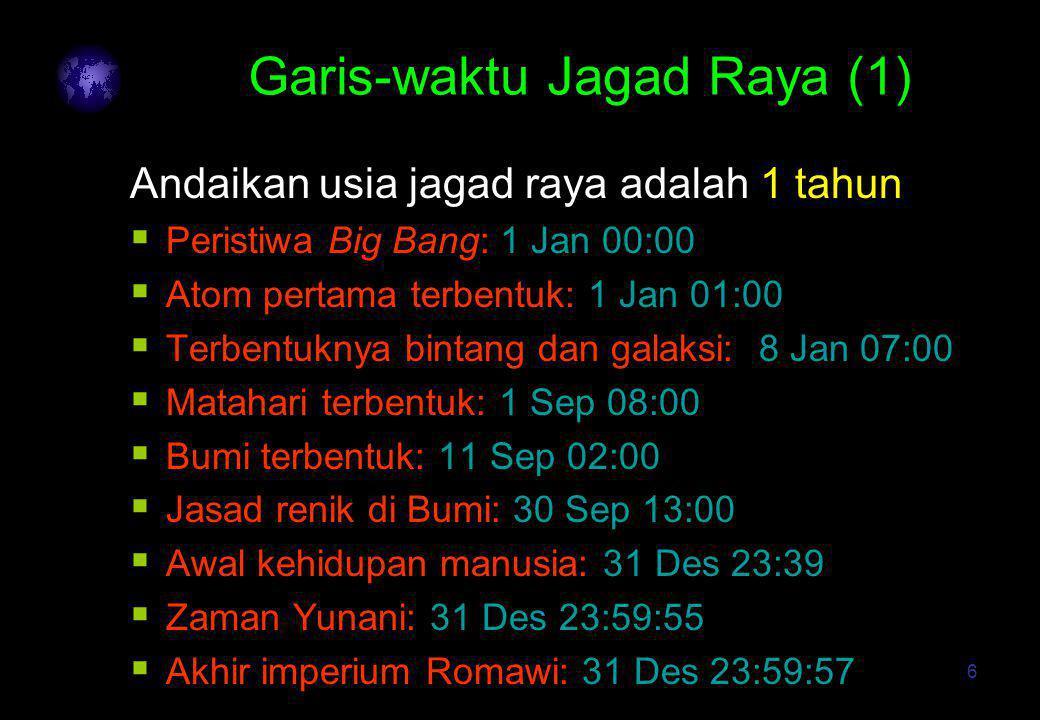 6 Garis-waktu Jagad Raya (1) Andaikan usia jagad raya adalah 1 tahun  Peristiwa Big Bang: 1 Jan 00:00  Atom pertama terbentuk: 1 Jan 01:00  Terbentuknya bintang dan galaksi: 8 Jan 07:00  Matahari terbentuk: 1 Sep 08:00  Bumi terbentuk: 11 Sep 02:00  Jasad renik di Bumi: 30 Sep 13:00  Awal kehidupan manusia: 31 Des 23:39  Zaman Yunani: 31 Des 23:59:55  Akhir imperium Romawi: 31 Des 23:59:57