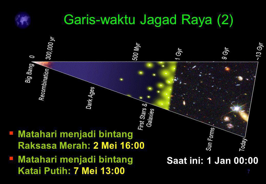 7 Garis-waktu Jagad Raya (2) Saat ini: 1 Jan 00:00  Matahari menjadi bintang Raksasa Merah: 2 Mei 16:00  Matahari menjadi bintang Katai Putih: 7 Mei 13:00