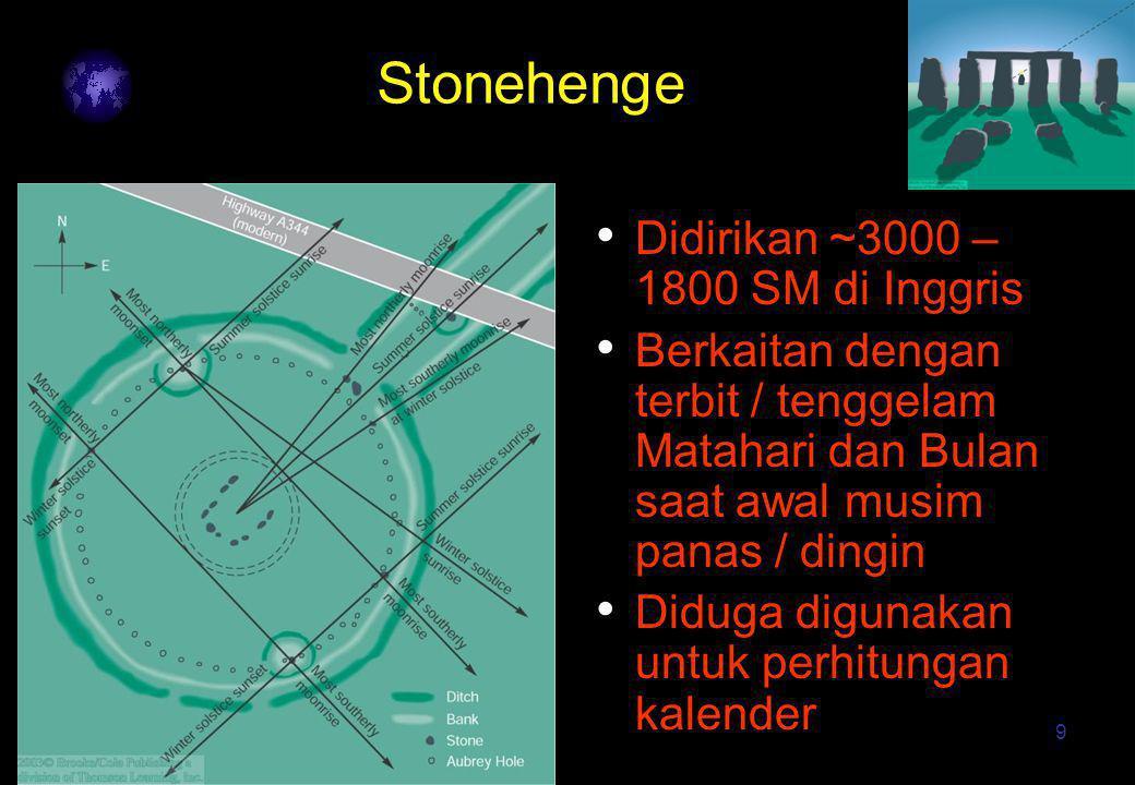9 Stonehenge Didirikan ~3000 – 1800 SM di Inggris Berkaitan dengan terbit / tenggelam Matahari dan Bulan saat awal musim panas / dingin Diduga digunakan untuk perhitungan kalender