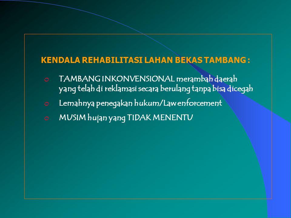 KENDALA REHABILITASI LAHAN BEKAS TAMBANG : oTAMBANG INKONVENSIONAL merambah daerah yang telah di reklamasi secara berulang tanpa bisa dicegah oLemahny