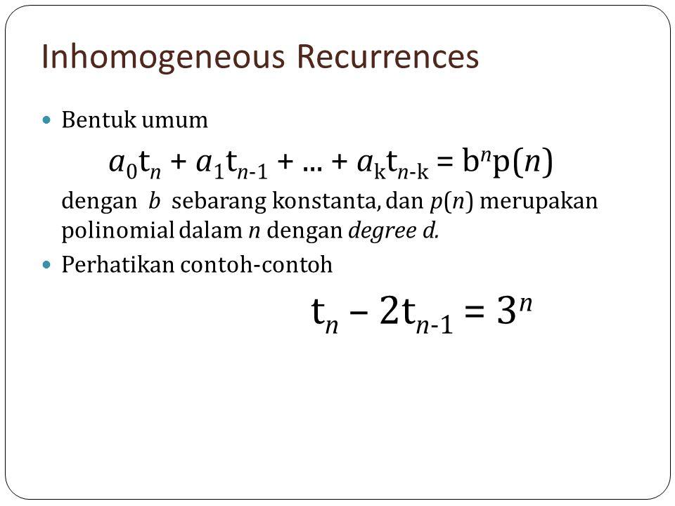 Inhomogeneous Recurrences Bentuk umum a 0 t n + a 1 t n-1 +... + a k t n-k = b n p(n) dengan b sebarang konstanta, dan p(n) merupakan polinomial dalam