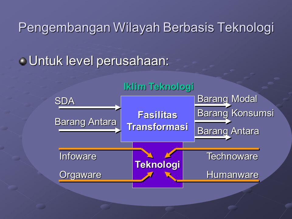 Pengembangan Wilayah Berbasis Teknologi Untuk level perusahaan: Fasilitas Transformasi Teknologi Iklim Teknologi SDA Barang Antara Barang Modal Barang Konsumsi Barang Antara Infoware Orgaware Technoware Humanware