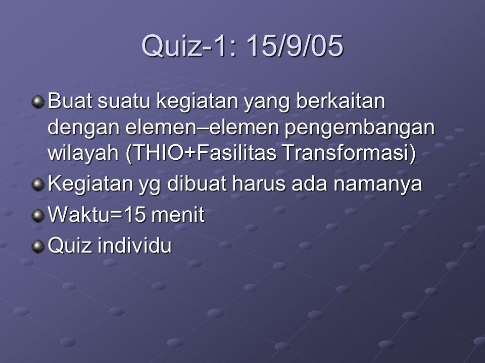 Quiz-1: 15/9/05 Buat suatu kegiatan yang berkaitan dengan elemen–elemen pengembangan wilayah (THIO+Fasilitas Transformasi) Kegiatan yg dibuat harus ada namanya Waktu=15 menit Quiz individu