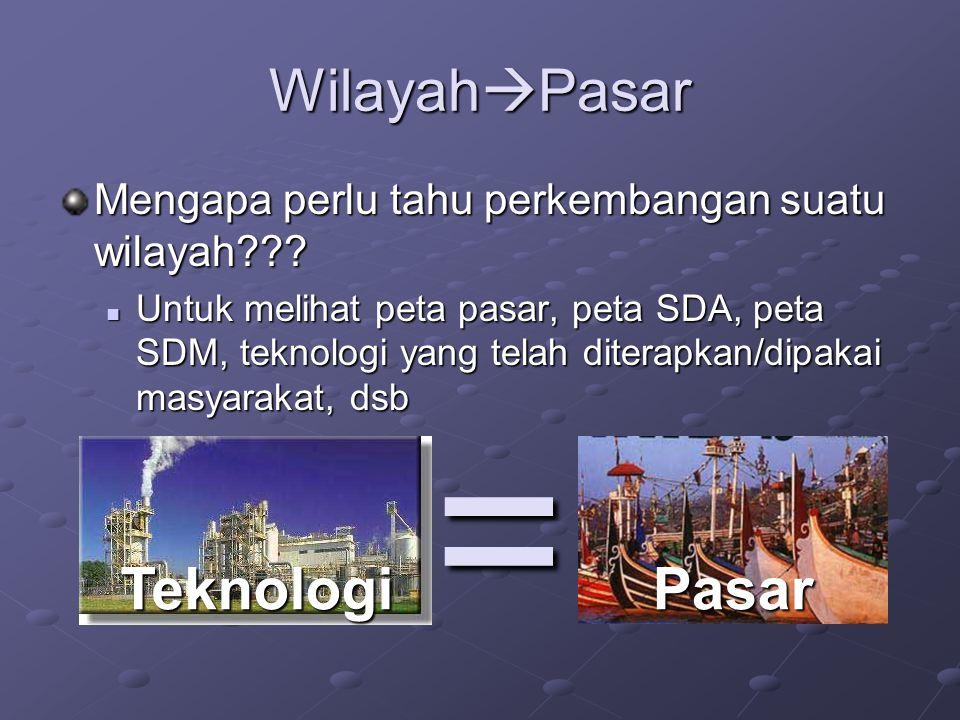 Wilayah  Pasar Mengapa perlu tahu perkembangan suatu wilayah??.