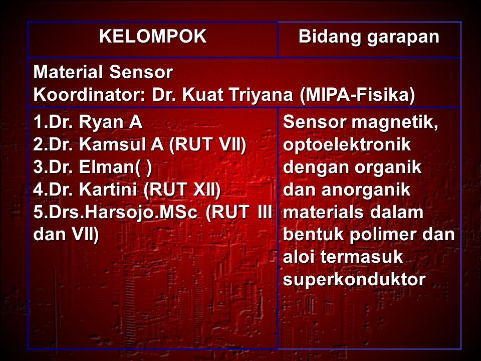 KELOMPOK Bidang garapan Material Actuator Koordinator: Dr.Ir.