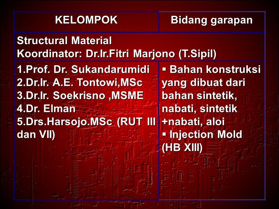 KELOMPOK Bidang garapan Material Sensor Koordinator: Dr.