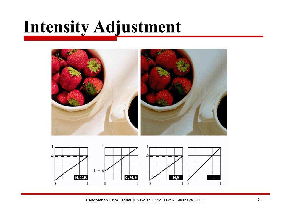 Intensity Adjustment Pengolahan Citra Digital © Sekolah Tinggi Teknik Surabaya, 2003 21