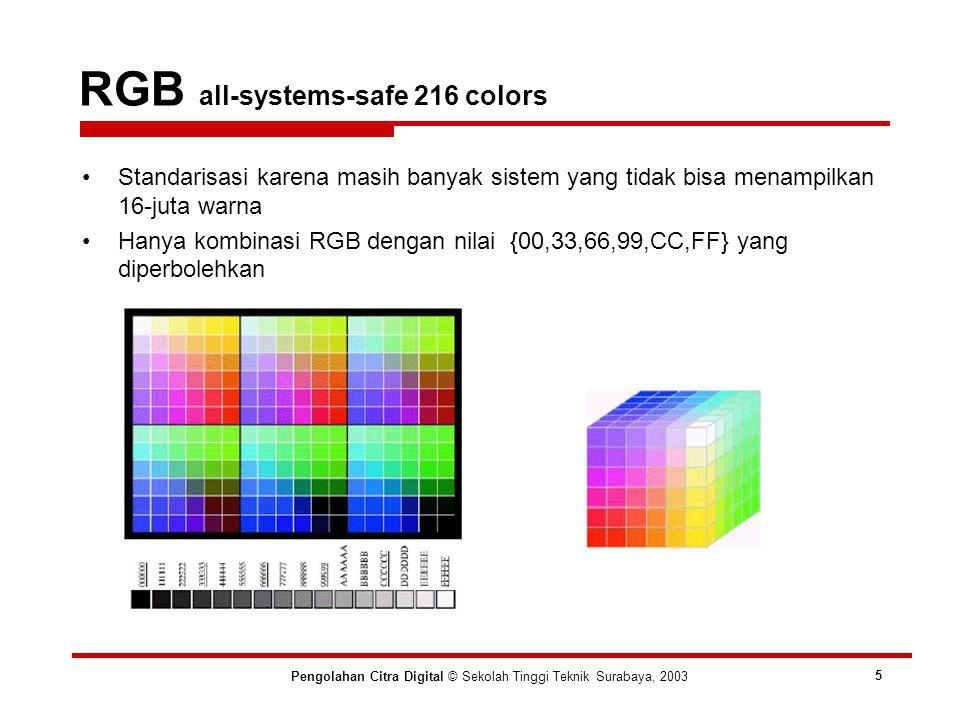 Smoothing Pengolahan Citra Digital © Sekolah Tinggi Teknik Surabaya, 2003 26 Pada RGB akan berpotensi untuk memunculkan warna-warna yang sebelumnya tidak ada (karena warna baru dihitung dari rata-rata) Pada HIS hanya I yang difilter … apa efeknya.