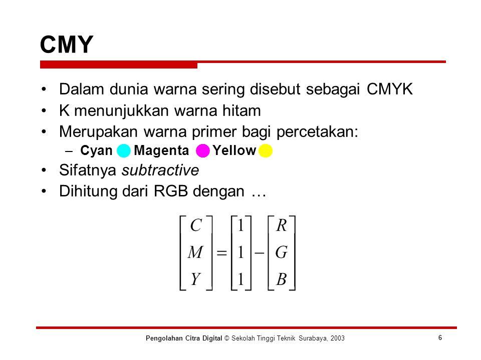 CMY Pengolahan Citra Digital © Sekolah Tinggi Teknik Surabaya, 2003 6 Dalam dunia warna sering disebut sebagai CMYK K menunjukkan warna hitam Merupakan warna primer bagi percetakan: –Cyan Magenta Yellow Sifatnya subtractive Dihitung dari RGB dengan …