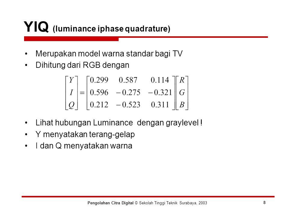YIQ (luminance iphase quadrature) Pengolahan Citra Digital © Sekolah Tinggi Teknik Surabaya, 2003 8 Merupakan model warna standar bagi TV Dihitung dari RGB dengan Lihat hubungan Luminance dengan graylevel .