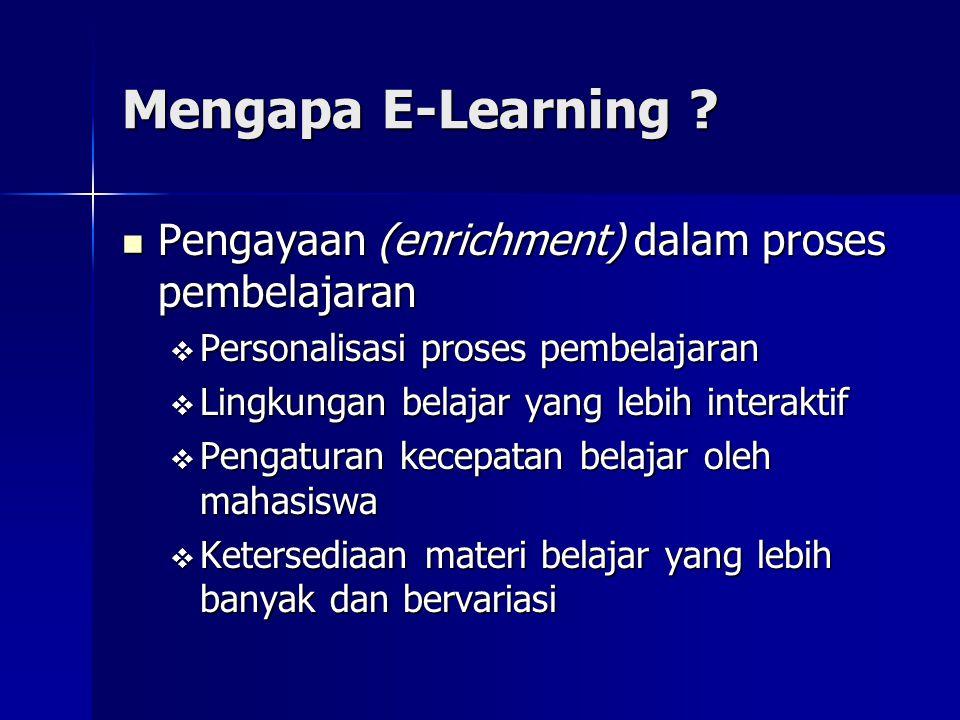 Mengapa E-Learning .