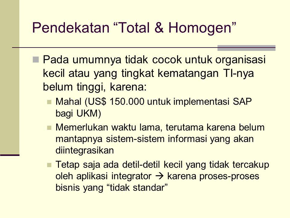 """Pendekatan """"Total & Homogen"""" Pada umumnya tidak cocok untuk organisasi kecil atau yang tingkat kematangan TI-nya belum tinggi, karena: Mahal (US$ 150."""