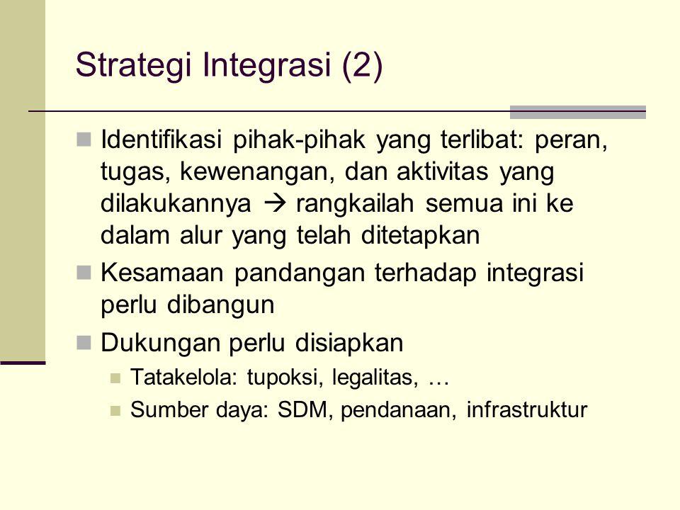 Strategi Integrasi (2) Identifikasi pihak-pihak yang terlibat: peran, tugas, kewenangan, dan aktivitas yang dilakukannya  rangkailah semua ini ke dal