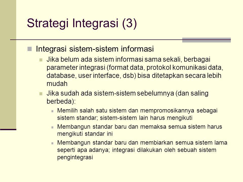 Strategi Integrasi (3) Integrasi sistem-sistem informasi Jika belum ada sistem informasi sama sekali, berbagai parameter integrasi (format data, proto