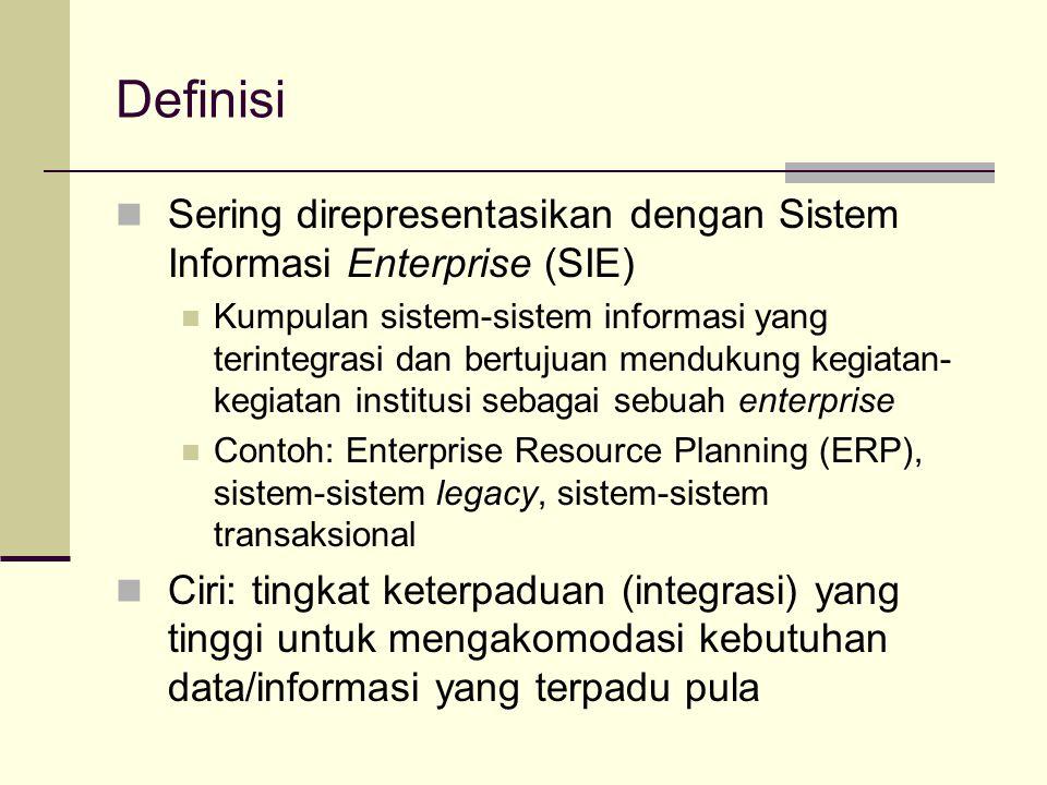 Definisi Sering direpresentasikan dengan Sistem Informasi Enterprise (SIE) Kumpulan sistem-sistem informasi yang terintegrasi dan bertujuan mendukung