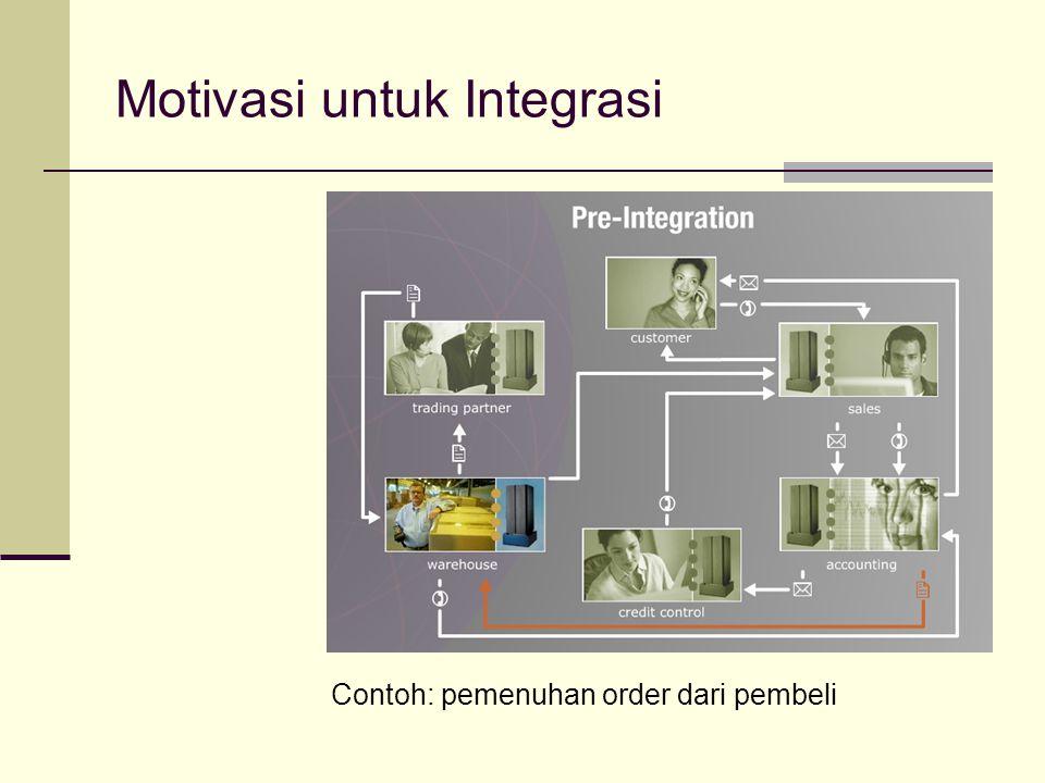 Motivasi untuk Integrasi Contoh: pemenuhan order dari pembeli