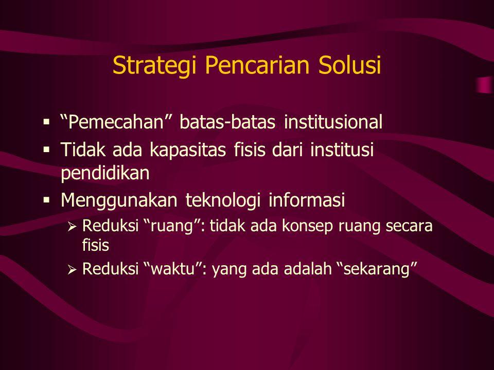 """Strategi Pencarian Solusi  """"Pemecahan"""" batas-batas institusional  Tidak ada kapasitas fisis dari institusi pendidikan  Menggunakan teknologi inform"""