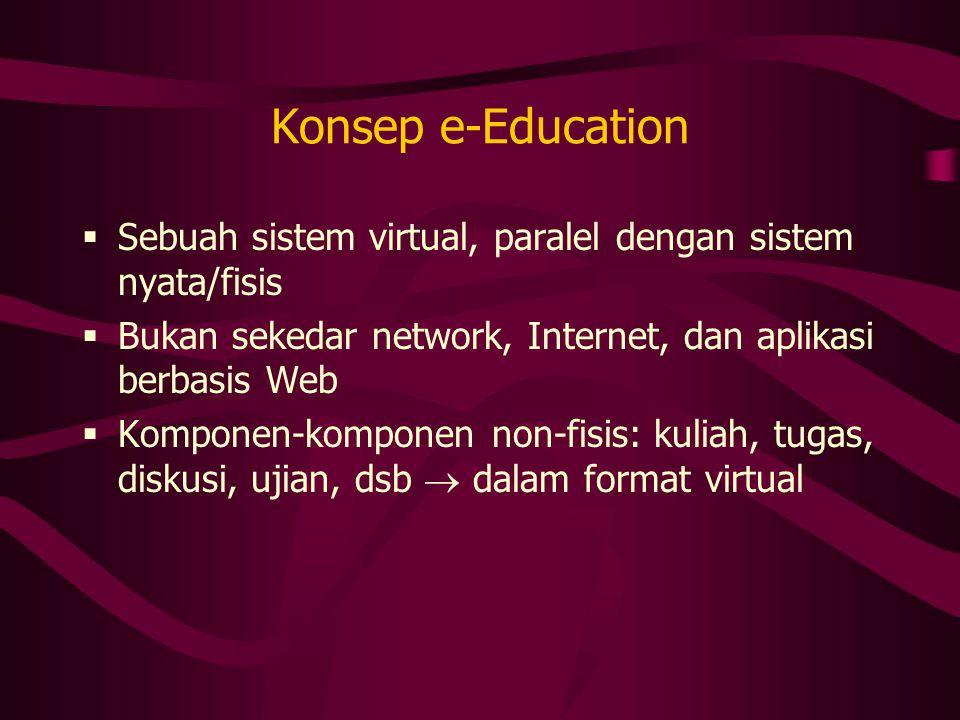 Konsep e-Education  Sebuah sistem virtual, paralel dengan sistem nyata/fisis  Bukan sekedar network, Internet, dan aplikasi berbasis Web  Komponen-