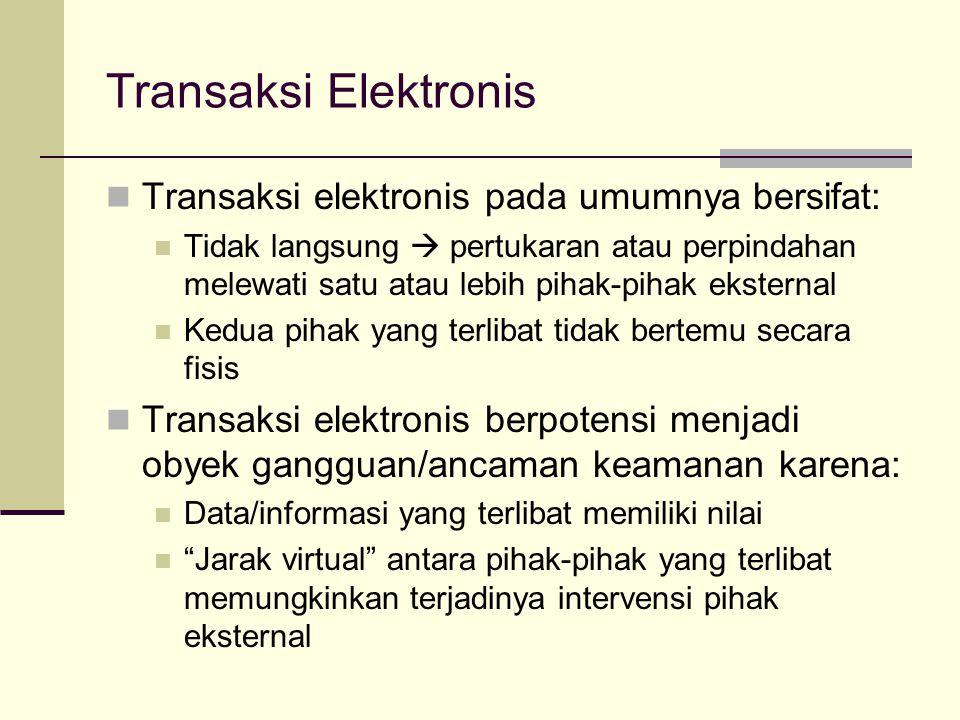 Transaksi Elektronis Transaksi elektronis pada umumnya bersifat: Tidak langsung  pertukaran atau perpindahan melewati satu atau lebih pihak-pihak eks