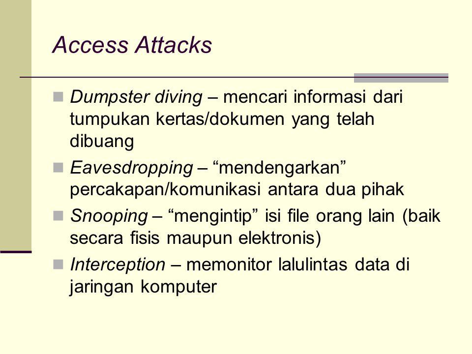 Cara-Cara Melakukan Access Attacks Sniffing Memanfaatkan metode broadcasting dalam LAN Membengkokkan aturan Ethernet, membuat network interface bekerja dalam mode promiscuous Contoh-contoh sniffer: Sniffit, TCP Dump, Linsniffer Mencegah efek negatif sniffing Pendeteksian sniffer (local & remote) Penggunaan kriptografi (mis: ssh sbg pengganti telnet)