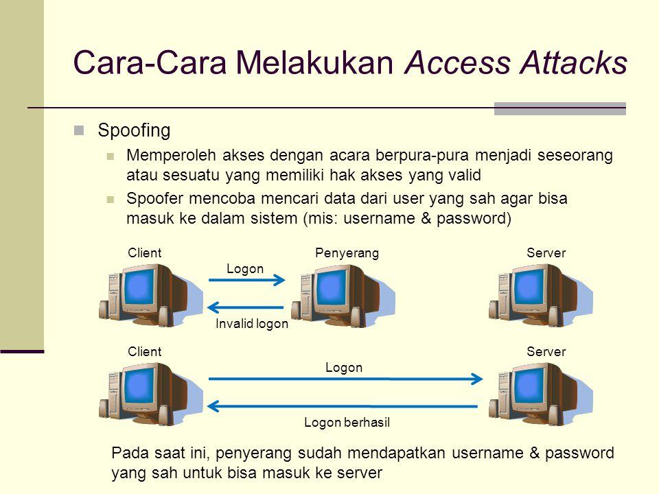 Cara-Cara Melakukan Access Attacks Man-in-the-middle Membuat client dan server sama-sama mengira bahwa mereka berkomunikasi dengan pihak yang semestinya (client mengira sedang berhubungan dengan server, demikian pula sebaliknya) ClientMan-in-the-middleServer