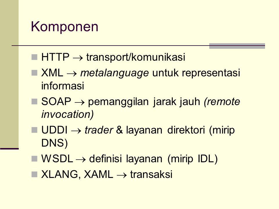 Komponen HTTP  transport/komunikasi XML  metalanguage untuk representasi informasi SOAP  pemanggilan jarak jauh (remote invocation) UDDI  trader &