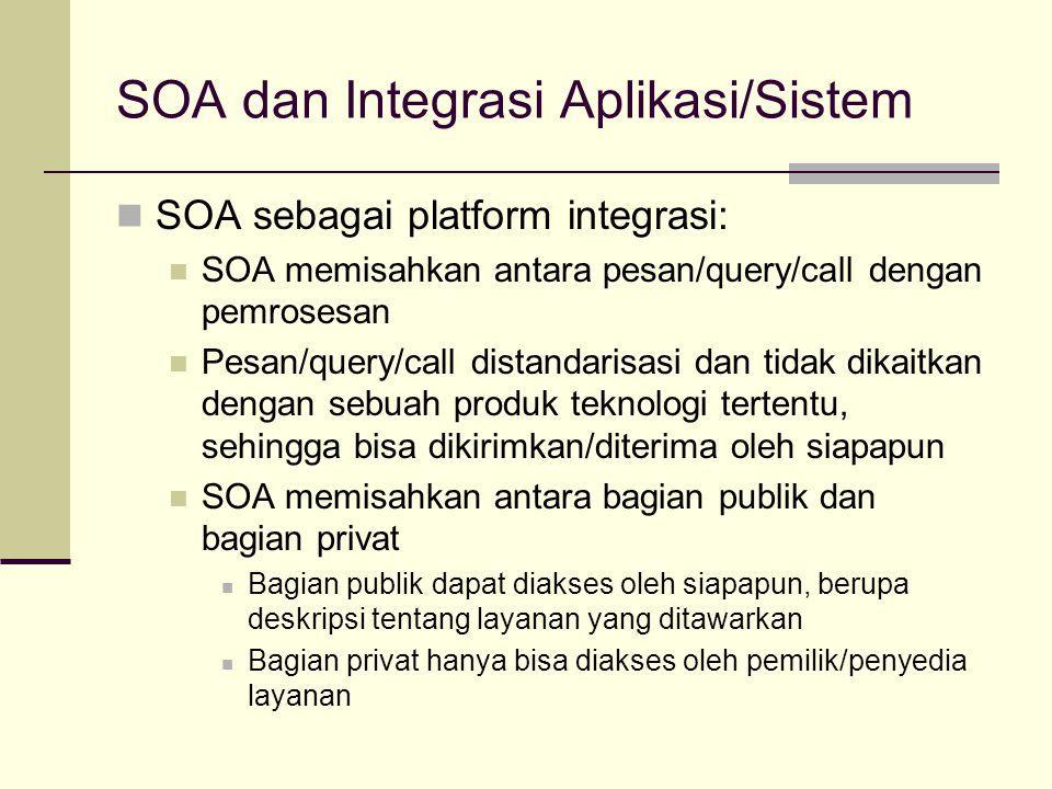 SOA dan Integrasi Aplikasi/Sistem SOA sebagai platform integrasi: SOA memisahkan antara pesan/query/call dengan pemrosesan Pesan/query/call distandari