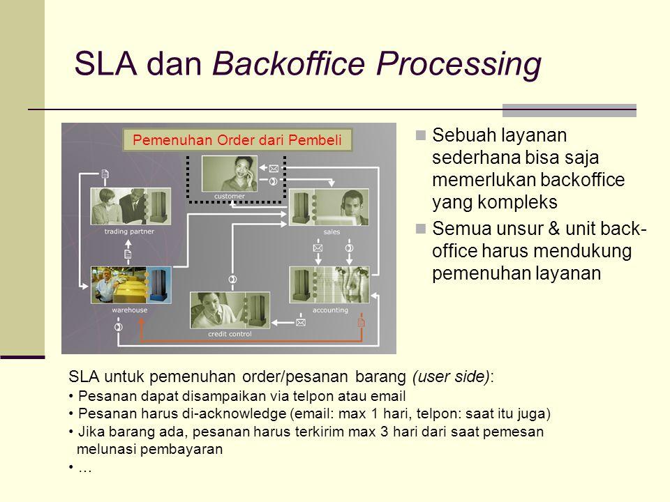 SLA dan Backoffice Processing Sebuah layanan sederhana bisa saja memerlukan backoffice yang kompleks Semua unsur & unit back- office harus mendukung pemenuhan layanan Pemenuhan Order dari Pembeli SLA untuk pemenuhan order/pesanan barang (user side): Pesanan dapat disampaikan via telpon atau email Pesanan harus di-acknowledge (email: max 1 hari, telpon: saat itu juga) Jika barang ada, pesanan harus terkirim max 3 hari dari saat pemesan melunasi pembayaran …
