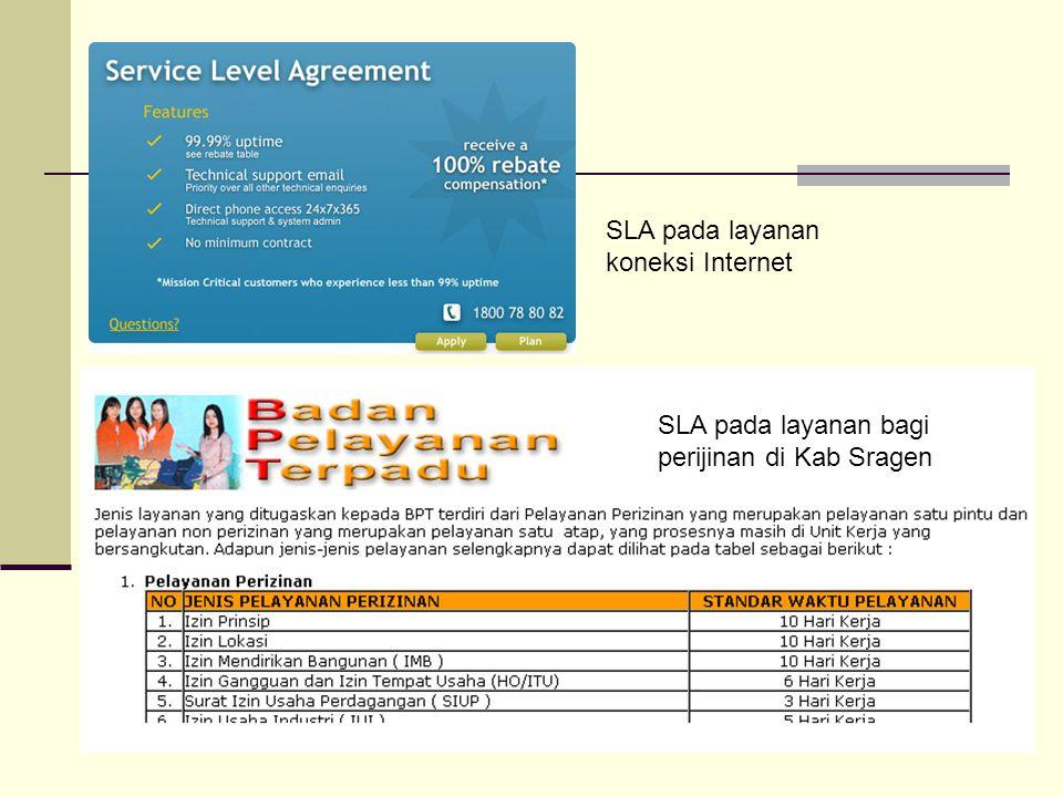 SLA pada layanan koneksi Internet SLA pada layanan bagi perijinan di Kab Sragen