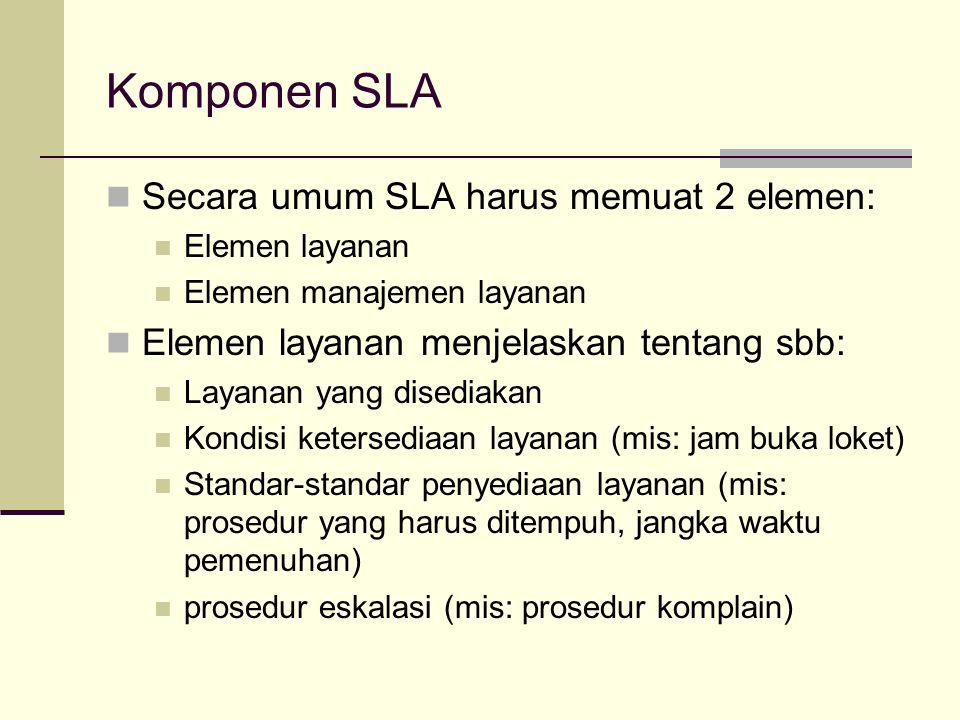 Komponen SLA Secara umum SLA harus memuat 2 elemen: Elemen layanan Elemen manajemen layanan Elemen layanan menjelaskan tentang sbb: Layanan yang disediakan Kondisi ketersediaan layanan (mis: jam buka loket) Standar-standar penyediaan layanan (mis: prosedur yang harus ditempuh, jangka waktu pemenuhan) prosedur eskalasi (mis: prosedur komplain)