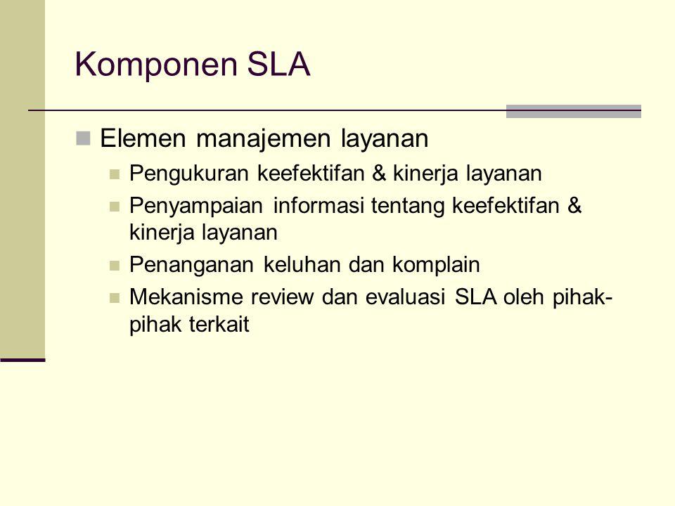 Komponen SLA Elemen manajemen layanan Pengukuran keefektifan & kinerja layanan Penyampaian informasi tentang keefektifan & kinerja layanan Penanganan