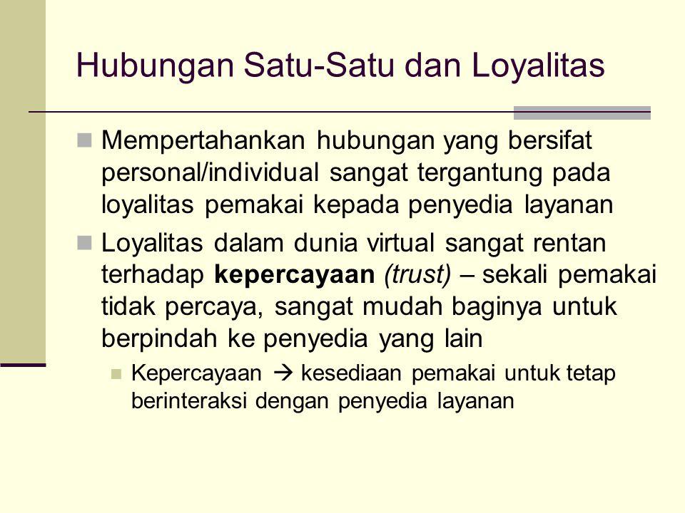 Hubungan Satu-Satu dan Loyalitas Mempertahankan hubungan yang bersifat personal/individual sangat tergantung pada loyalitas pemakai kepada penyedia la