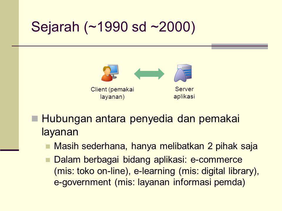 Sejarah (~1990 sd ~2000) Hubungan antara penyedia dan pemakai layanan Masih sederhana, hanya melibatkan 2 pihak saja Dalam berbagai bidang aplikasi: e