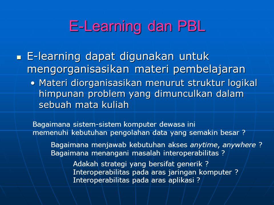 E-Learning dan PBL E-learning dapat digunakan untuk mengorganisasikan materi pembelajaran E-learning dapat digunakan untuk mengorganisasikan materi pe