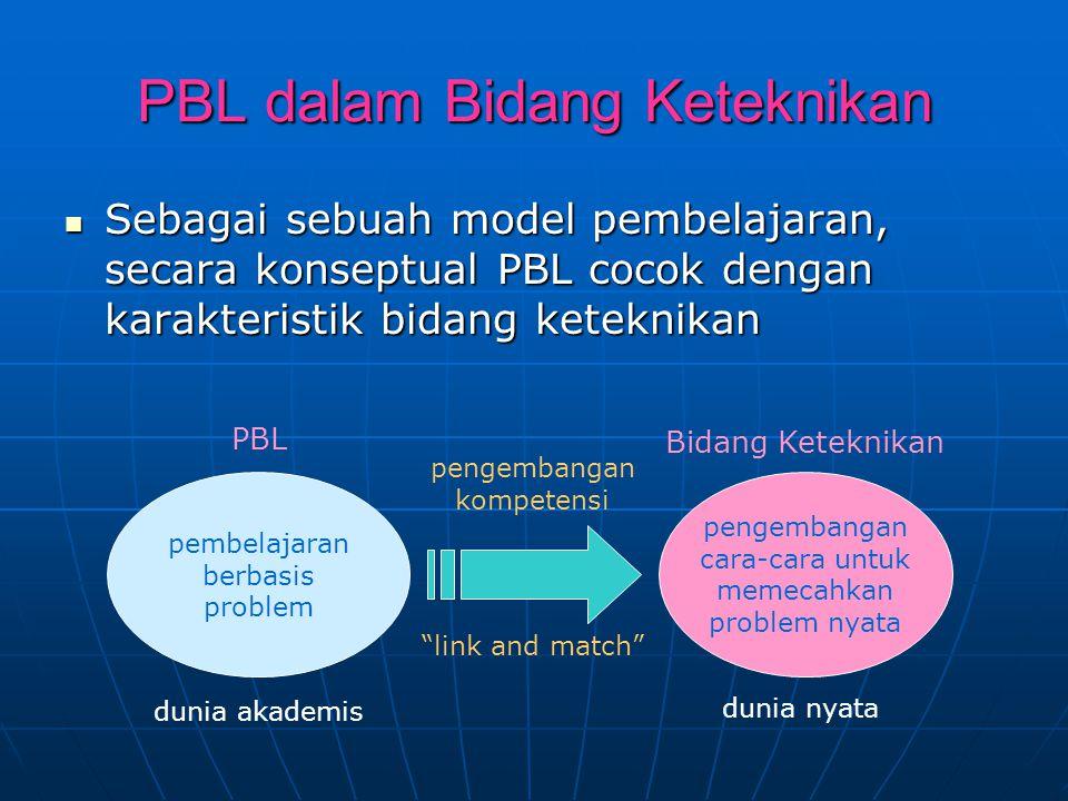 PBL dalam Bidang Keteknikan Sebagai sebuah model pembelajaran, secara konseptual PBL cocok dengan karakteristik bidang keteknikan Sebagai sebuah model