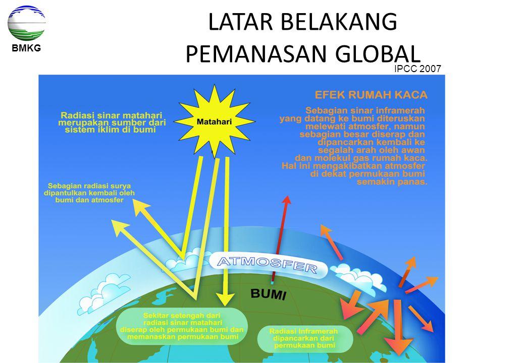 BMKG LATAR BELAKANG PEMANASAN GLOBAL (EFEK RUMAH KACA) IPCC 2007