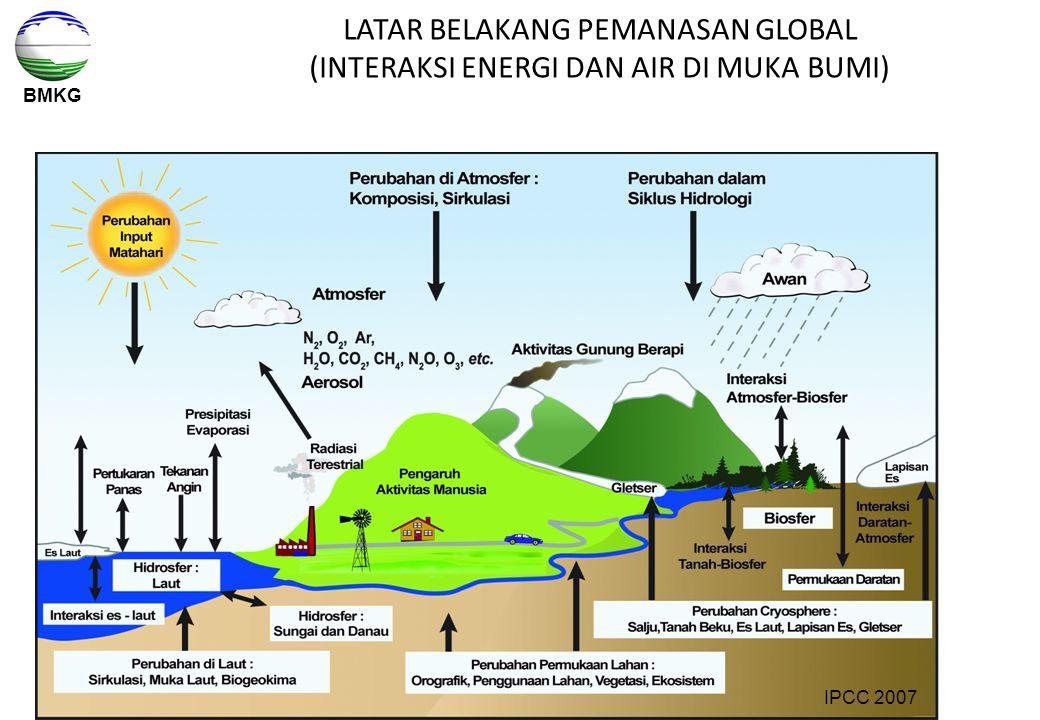 BMKG LATAR BELAKANG PEMANASAN GLOBAL (INTERAKSI ENERGI DAN AIR DI MUKA BUMI) IPCC 2007