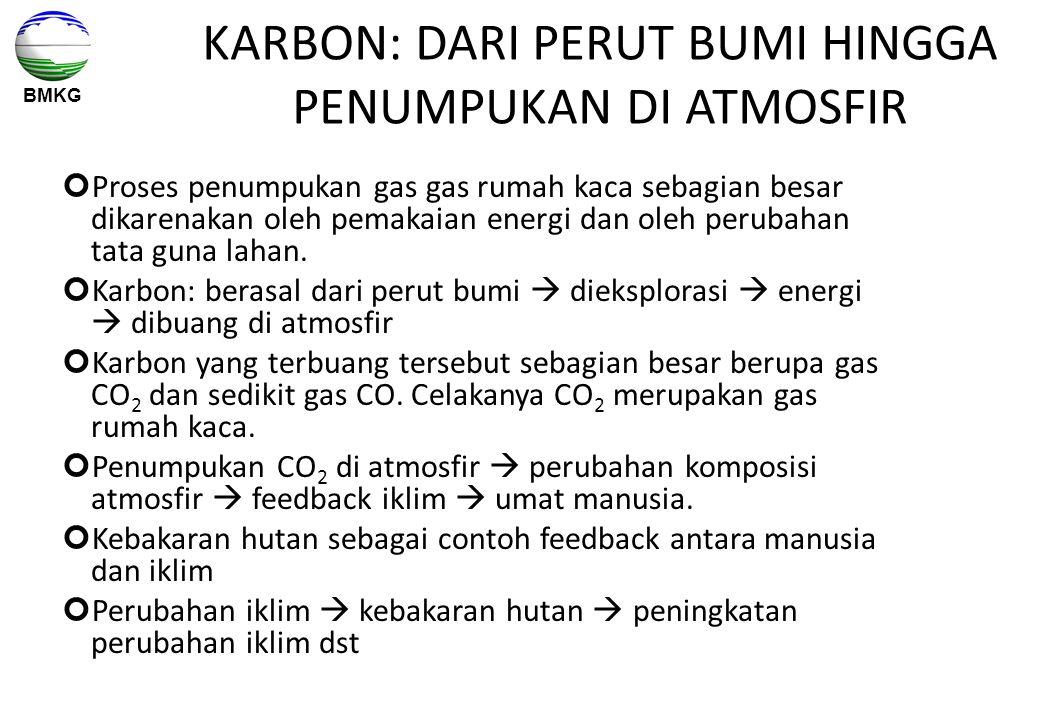 BMKG KARBON: DARI PERUT BUMI HINGGA PENUMPUKAN DI ATMOSFIR Proses penumpukan gas gas rumah kaca sebagian besar dikarenakan oleh pemakaian energi dan o