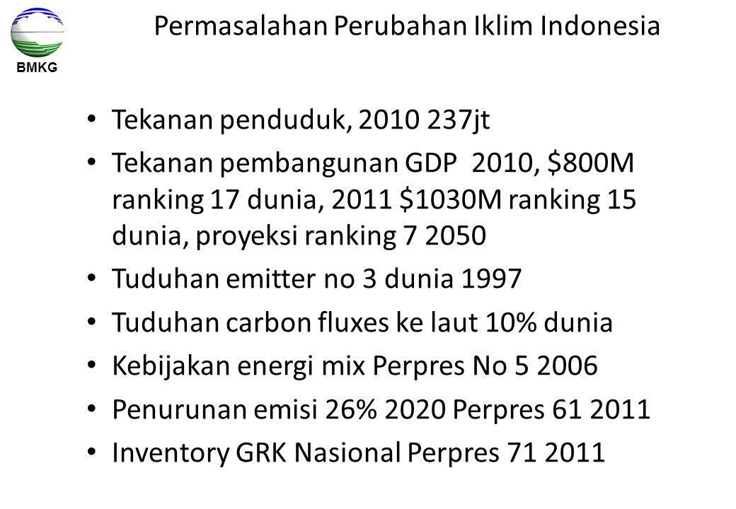 BMKG Permasalahan Perubahan Iklim Indonesia Tekanan penduduk, 2010 237jt Tekanan pembangunan GDP 2010, $800M ranking 17 dunia, 2011 $1030M ranking 15