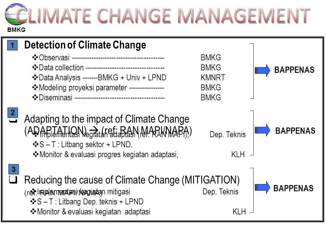 BMKG Detection of Climate Change  Adapting to the impact of Climate Change (ADAPTATION)  (ref: RAN MAPI/NAPA)  Reducing the cause of Climate Change