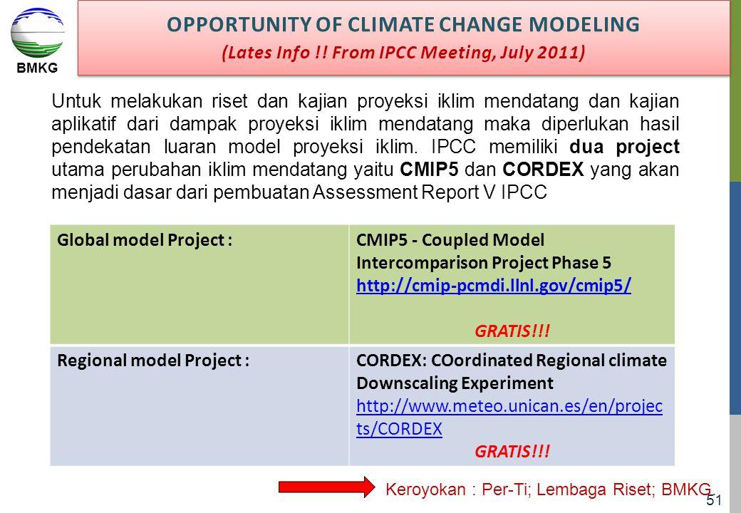 BMKG 51 Global model Project :CMIP5 - Coupled Model Intercomparison Project Phase 5 http://cmip-pcmdi.llnl.gov/cmip5/ GRATIS!!! Regional model Project