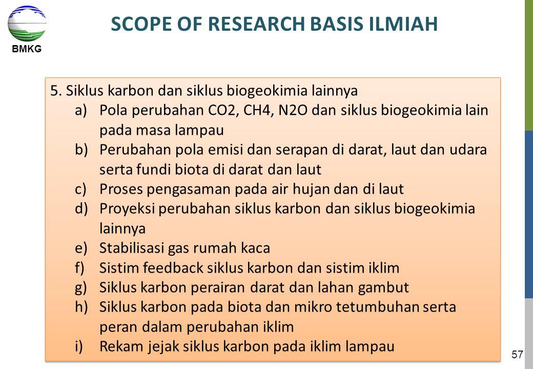 BMKG 57 SCOPE OF RESEARCH BASIS ILMIAH 5. Siklus karbon dan siklus biogeokimia lainnya a)Pola perubahan CO2, CH4, N2O dan siklus biogeokimia lain pada