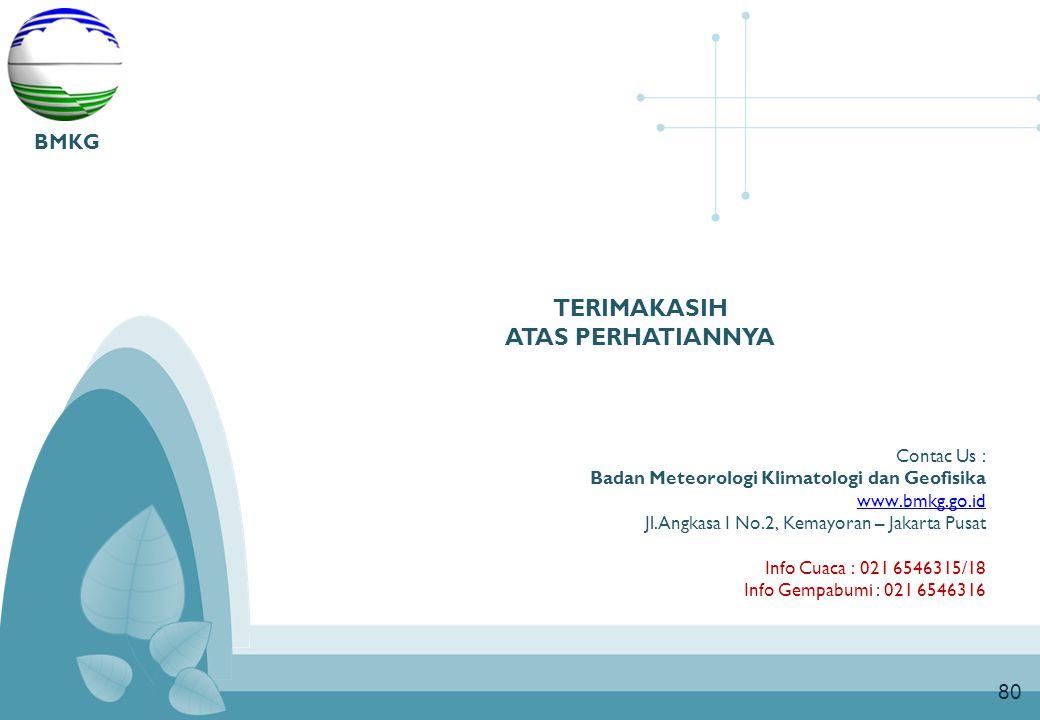 BMKG Contac Us : Badan Meteorologi Klimatologi dan Geofisika www.bmkg.go.id Jl.Angkasa I No.2, Kemayoran – Jakarta Pusat Info Cuaca : 021 6546315/18 I