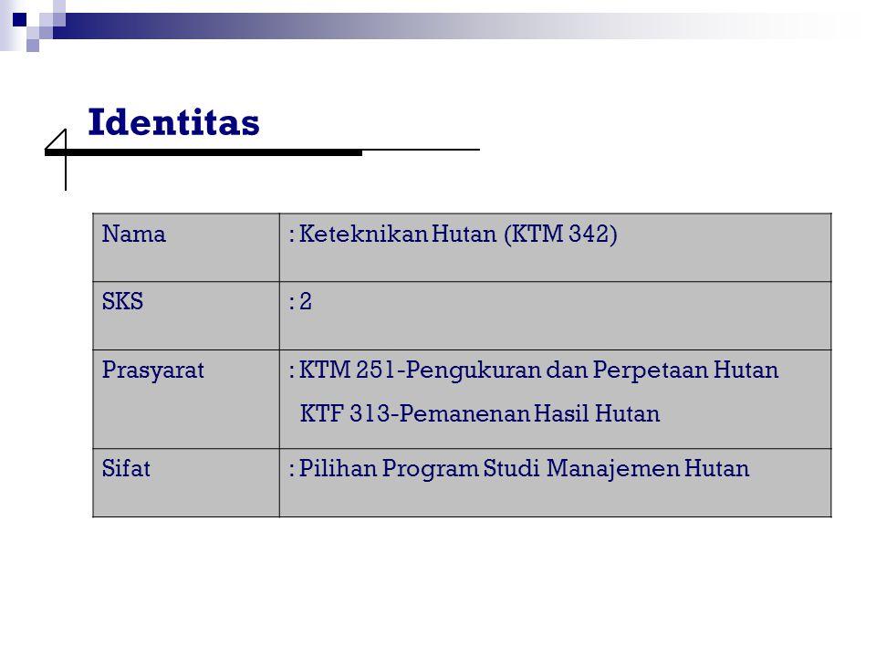 Identitas Nama: Keteknikan Hutan (KTM 342) SKS: 2 Prasyarat: KTM 251-Pengukuran dan Perpetaan Hutan KTF 313-Pemanenan Hasil Hutan Sifat: Pilihan Progr