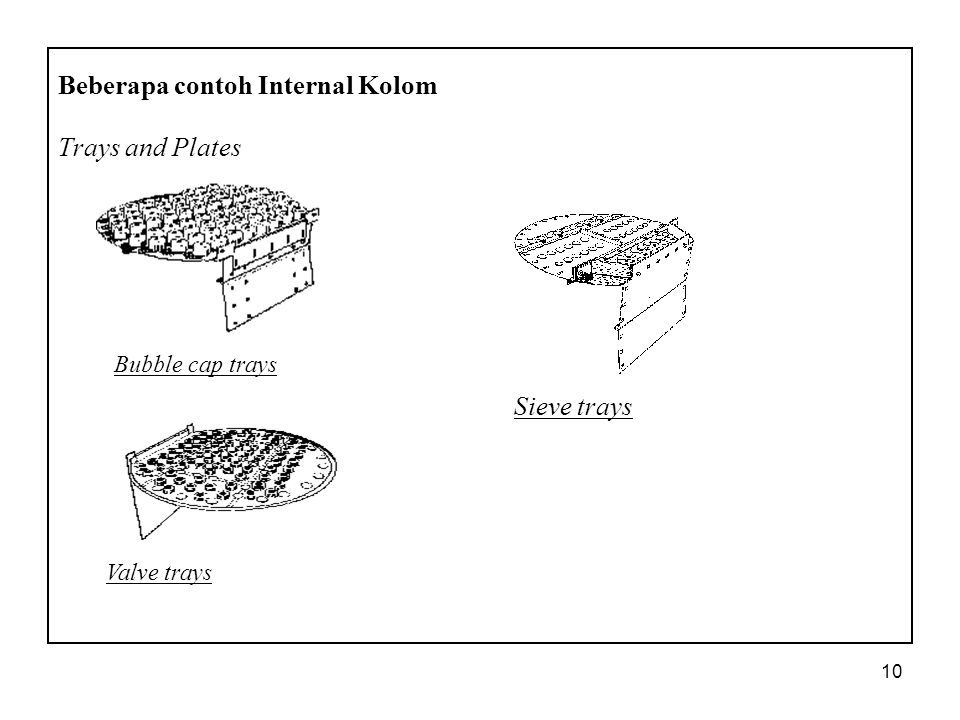 10 Beberapa contoh Internal Kolom Trays and Plates Bubble cap trays Valve trays Sieve trays