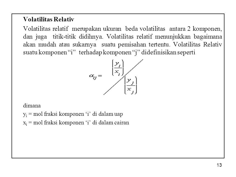 13 Volatilitas Relativ Volatilitas relatif merupakan ukuran beda volatilitas antara 2 komponen, dan juga titik-titik didihnya. Volatilitas relatif men